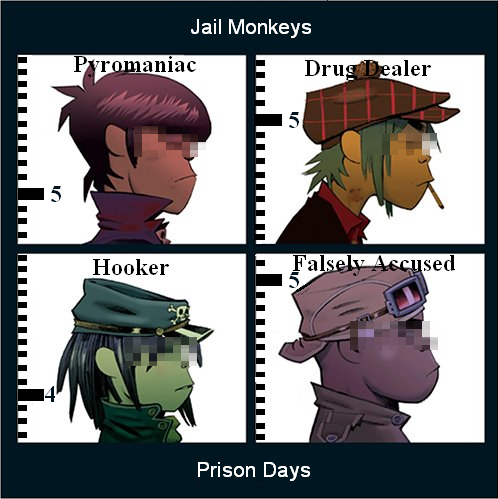 Album Cover Parodies of Gorillaz - Demon Days